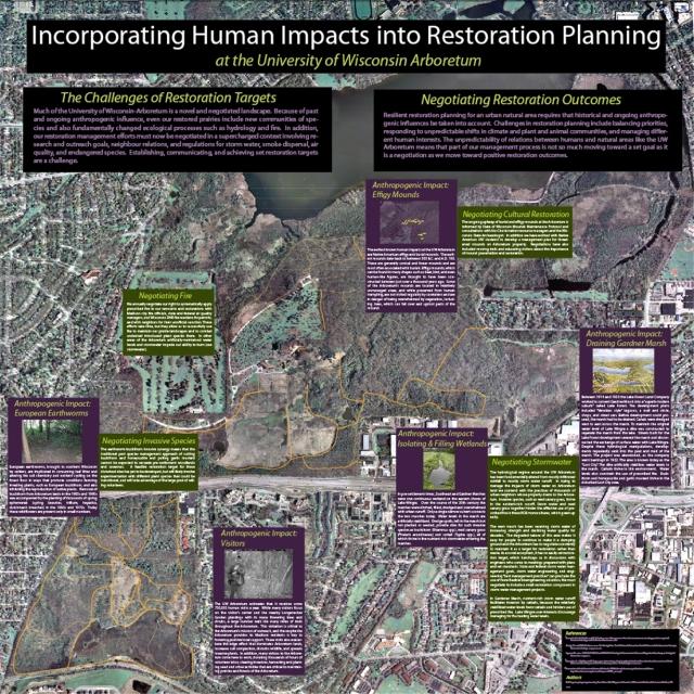 Negotiating Arboretum restoration outcomes.